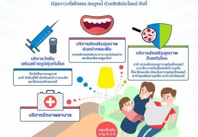 """""""บัตรทอง"""" ดูแลสุขภาพและพัฒนาการของเด็กไทย"""